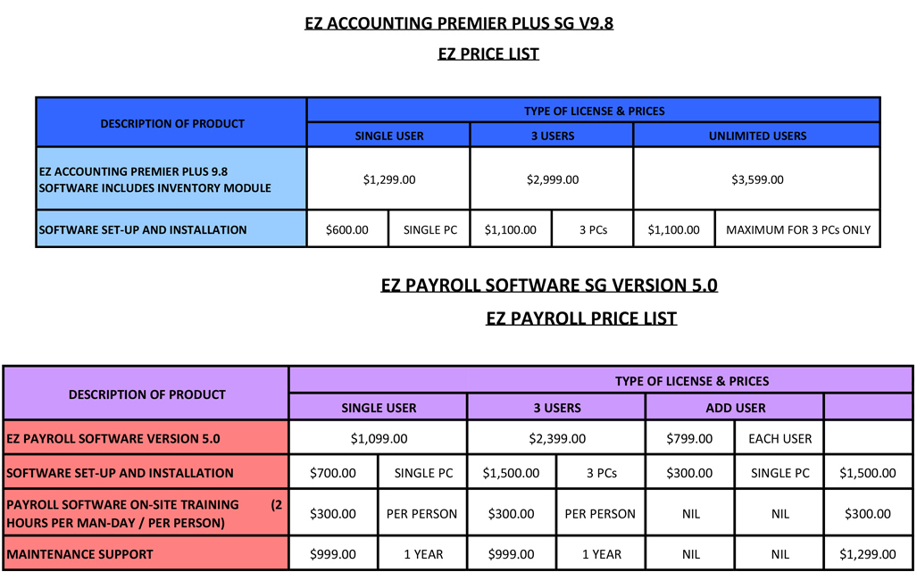 Accounting Software Pricing